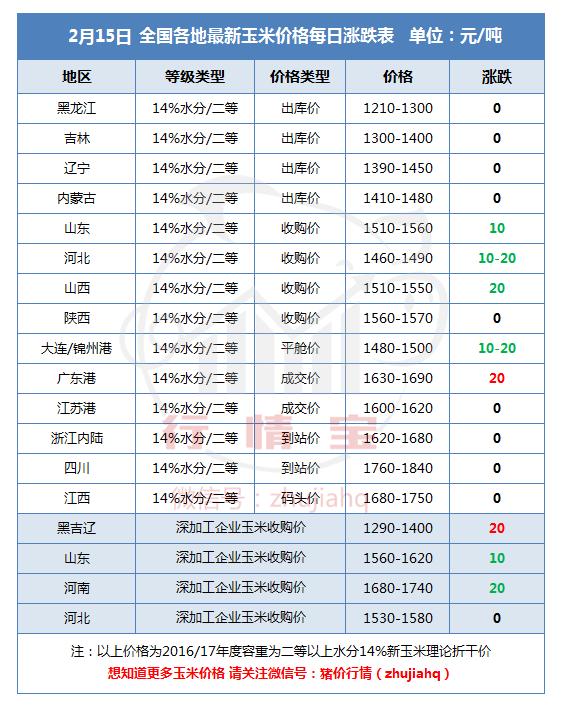 https://files.nxin.com/public/yuantu/2017/2/15/76/221eda3a-8cf4-4b5d-9b74-e38b4c5cc39f.png