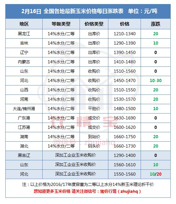 https://files.nxin.com/public/yuantu/2017/2/16/08/98d9034d-ef60-4cce-927d-3318c744c8ff.png