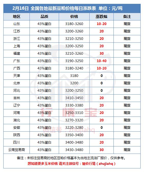 https://files.nxin.com/public/yuantu/2017/2/16/3f/b3d82c98-d226-448e-aea5-5dd27338f916.png