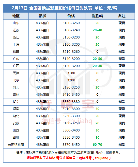 https://files.nxin.com/public/yuantu/2017/2/17/09/fe7381ee-483e-478f-b6f4-fe2ac66ee24f.png