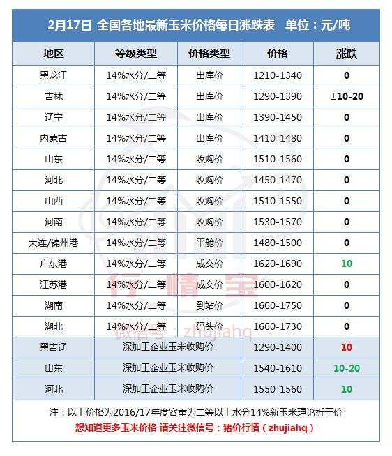https://files.nxin.com/public/yuantu/2017/2/17/77/0046d654-4f0b-42ee-a5a9-79a846ab2061.png