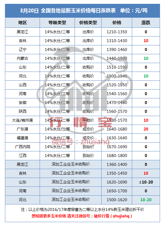 https://files.nxin.com/public/yuantu/2017/3/20/63/3d868f58-3f8e-4ffd-a5eb-d08750a58bf7.png