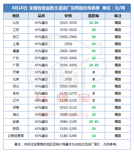 https://files.nxin.com/public/yuantu/2017/4/18/ff/29e9fa76-2570-4131-ad76-710213800148.png