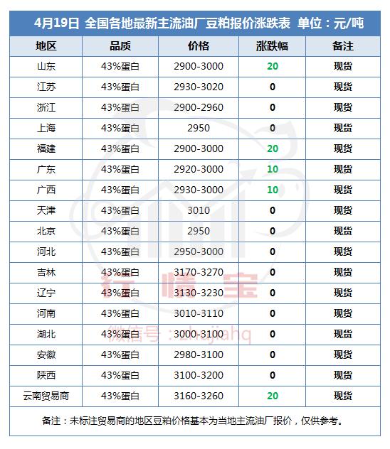https://files.nxin.com/public/yuantu/2017/4/19/d3/d8b57e05-bc7d-4e97-88a7-9fdc15adbec8.png