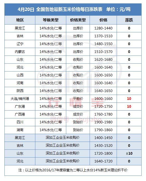 https://files.nxin.com/public/yuantu/2017/4/20/c7/f1a8c000-ce8c-441c-891b-705a56d7ecb3.png