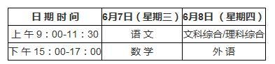 2017宁夏高考考试时间:6月7日-6月8日