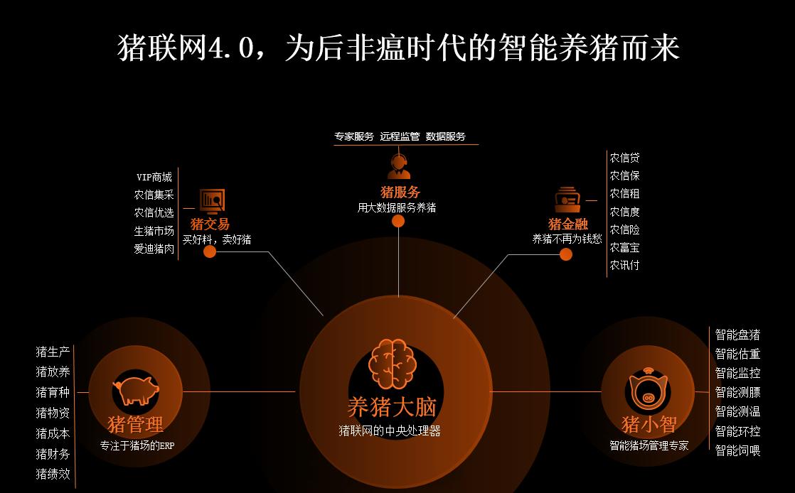 农信互联猪联网4.0惊艳亮相李曼养猪大会!智慧猪场全面解决方案都有啥?