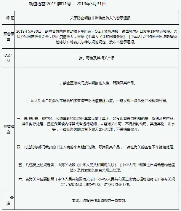 海关总署示警朝鲜非洲猪瘟传入风险