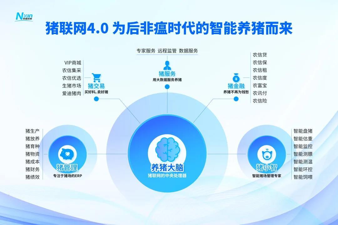 又一次线上启动!贵州黔昌畜牧+猪联网产业链项目正式启动